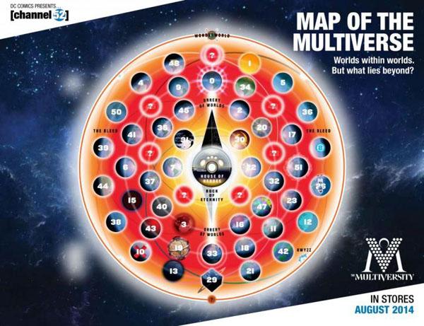 multiversemap