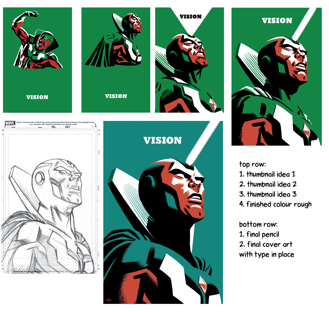 vision-cover-process