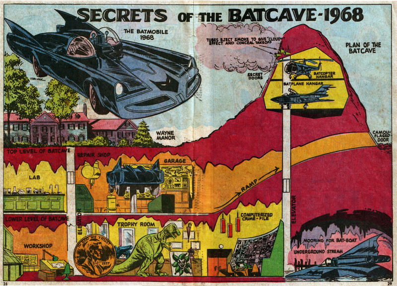 The issue reprinted this spread from 1968.